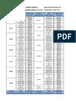 API Standard ERW Steel Pipe Price in January 2019