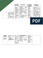 claritromicina-eritromicina