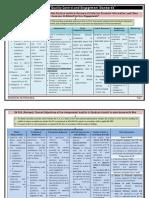 Quick Revision Notes - Module I - Old Syllabus (Nov. 2017).pdf