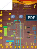 TG ST2 overview.pdf
