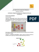 Planos Esqueméticos - Requisitos(1).pdf