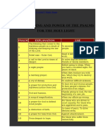 UTF-8''the READING and POWER of the PSALMS - Patriarchate Jerusalem - Different Numbering