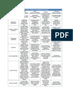 Rúbrica Para Evaluar Competencia Lectora
