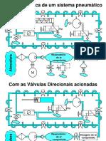 01 - Estrutura de Um Sistema Pneumatico