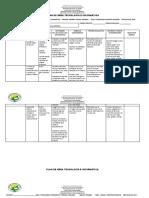 PLAN DE AREA TECNOLOGIA.docx