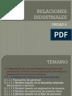 unidad 2 relaciones industriales