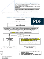 NPEP Procedure Flowchart Template