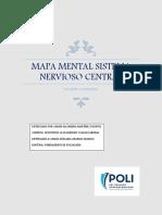 Mapa Mental Sistema Nervioso Central