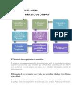 Fases Del Proceso de Compras