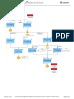Circular_Atencion_cliente.pdf