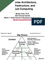CloudComputing Final Short