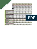 Plan de Inversion Para El 2019 - Macdesa (2)