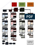Diagrama de Decision RCM II aladon.pdf