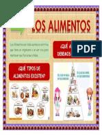 Afiche de Los Alimentos