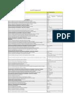 Ley N° 29783 Concordancia D.S. N° 005-2012-TR