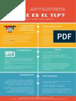 ¿QUE ES EL TLP_.pdf