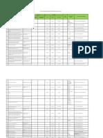 listado-RELLENOS-SANITARIOS-EN-OPERACION_20-3-2019.pdf