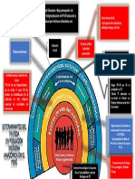 Modelo Multinivel Del Determinante Vih.sida en La Amazonia Del Peru