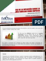 Implicaciones de La Inflación Sobre La Economía Familiar