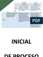 ROMPECABEZAS. Materiales Momentos de La Evaluación Formativa