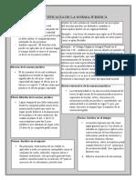 Presentacion Normas Juridicas Docx