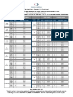 Pipe Load Chart Guide-converted.docx