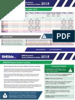 NEBOSH-Quick-Reference-Sheet-SHEilds-v3.1.pdf