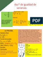 La prueba F de igualdad de varianzas.pptx