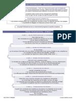 Projet Professionnel - Definition Etapes 1