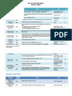 Tableaux Récapitulatif CCN Coiffure V3