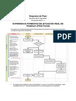 04_Prácticas_Diagrama-de-Flujo-Nov-2018-1