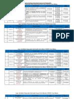Propuesta Cronograma Ciclo de Defensas 2019-i