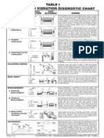 Illustrated Vibration Diagnostic Chart
