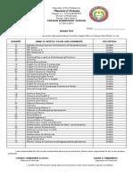 Inventory of School Properties