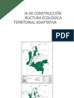 Secuencia de Construcción de La Estructura Ecológica Territorial