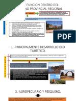 ROL Y FUNCION DENTRO DEL GOBIERNO PROVINCIAL-REGIONAL.pptx