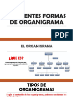 Diferentes Formas de Organigrama