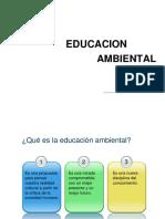 Educacion Ambiental ECOLOGIA