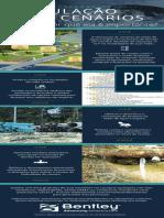 Infographic Water Optioneering PT