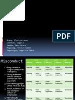 Misconduct PPTx
