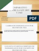 Comparativo Entre La Ley 1819 y 1943