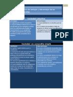 Cuadro Comparativo de Ventajas y Desventajas de Las Sociedades Mercantiles.doc