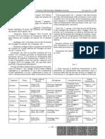 Elenco dei soggetti a cui è riconosciuta la benemerenza a titolo individuale.pdf