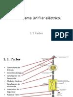 01- Diagrama Unifilar Electrico-Partes Junio 2015