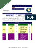 Informe IGA2016