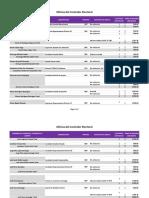 Lista de candidatos que serán demandados por la Oficina del Contralor Electoral