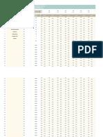 Planilha Cronograma de Obras