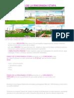 Proyecto Paseo Rinconada i