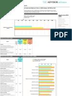 Reporte Comparativo SAP B1 Ellipse x Best match.pdf