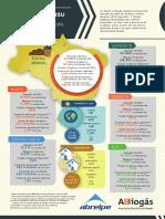 Infográfico_A4_Resíduos Sólidos
